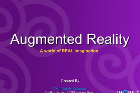 Augmented Reality And Augmented Reality Applications Infographic