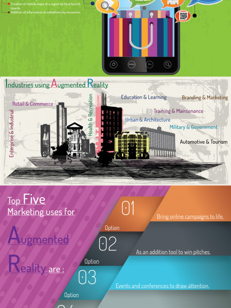 Augmented Reality: Facts & Figures Infographic