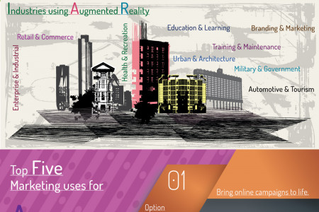 Augmented Reality at a glimpse – An Infographic Infographic