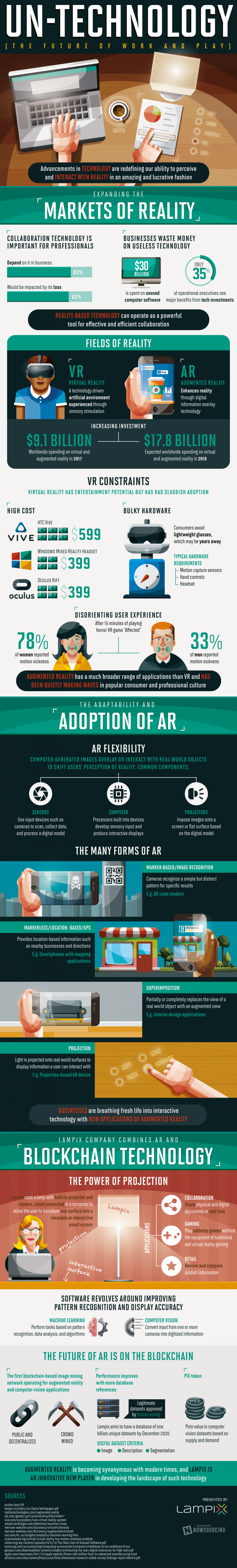 Augmented Reality Un-Technology Infographic