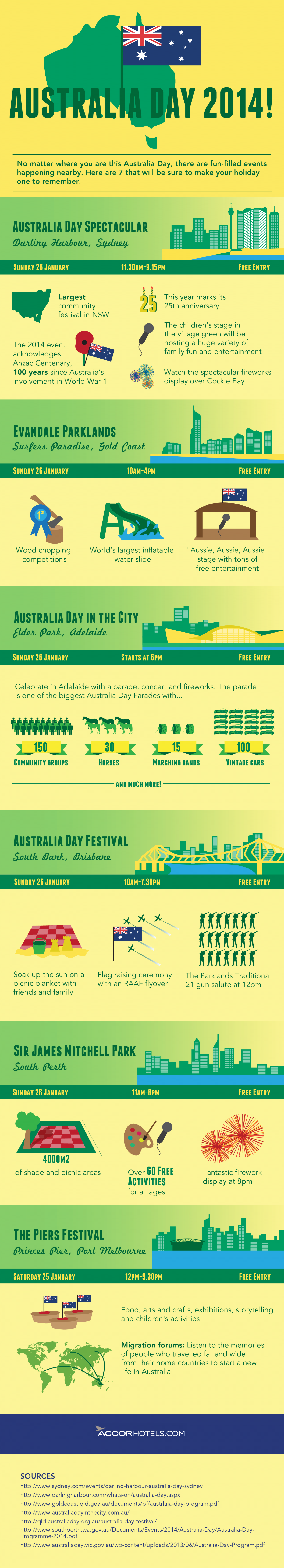 Australia Day 2014 Activities Infographic