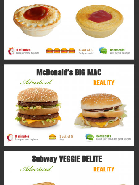 Australian Fast Food Advertising Matchup Infographic