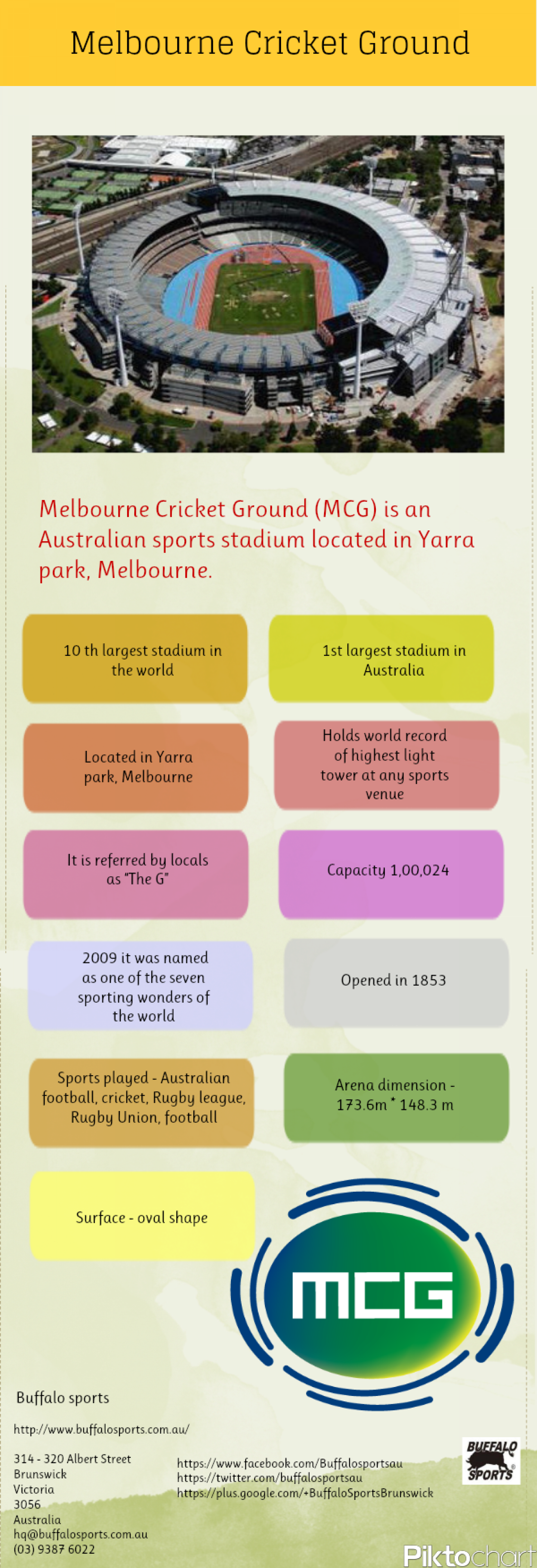 Australian Melbourne Cricket Ground  Infographic