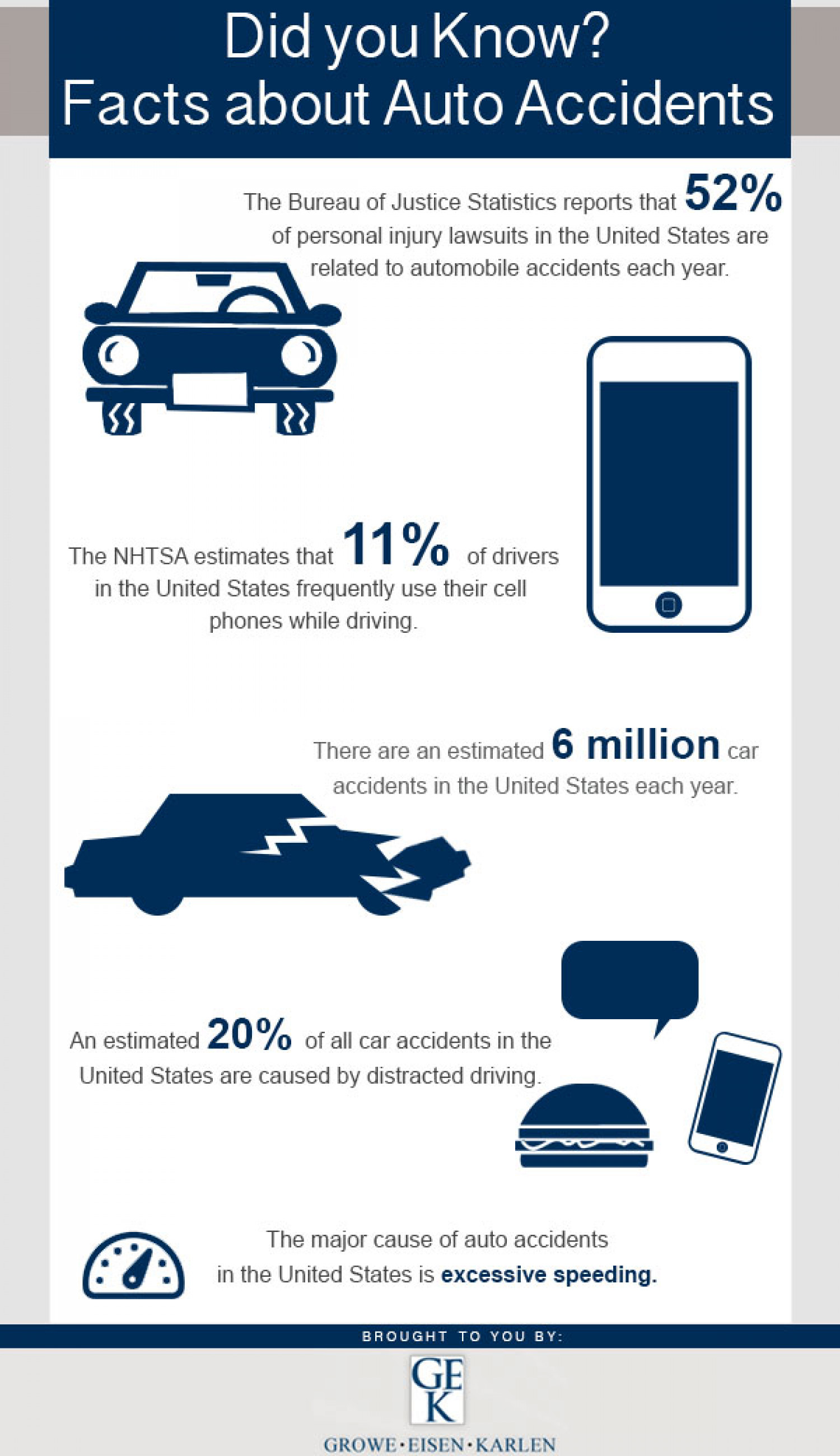 Auto Accident Facts Infographic