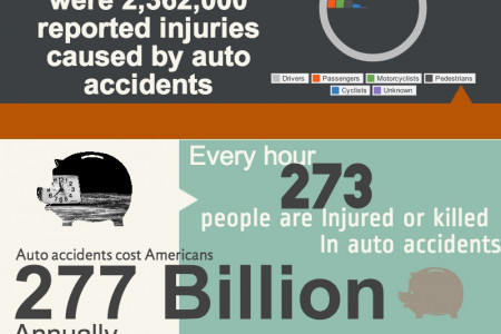 Auto Accident Statistics Infographic