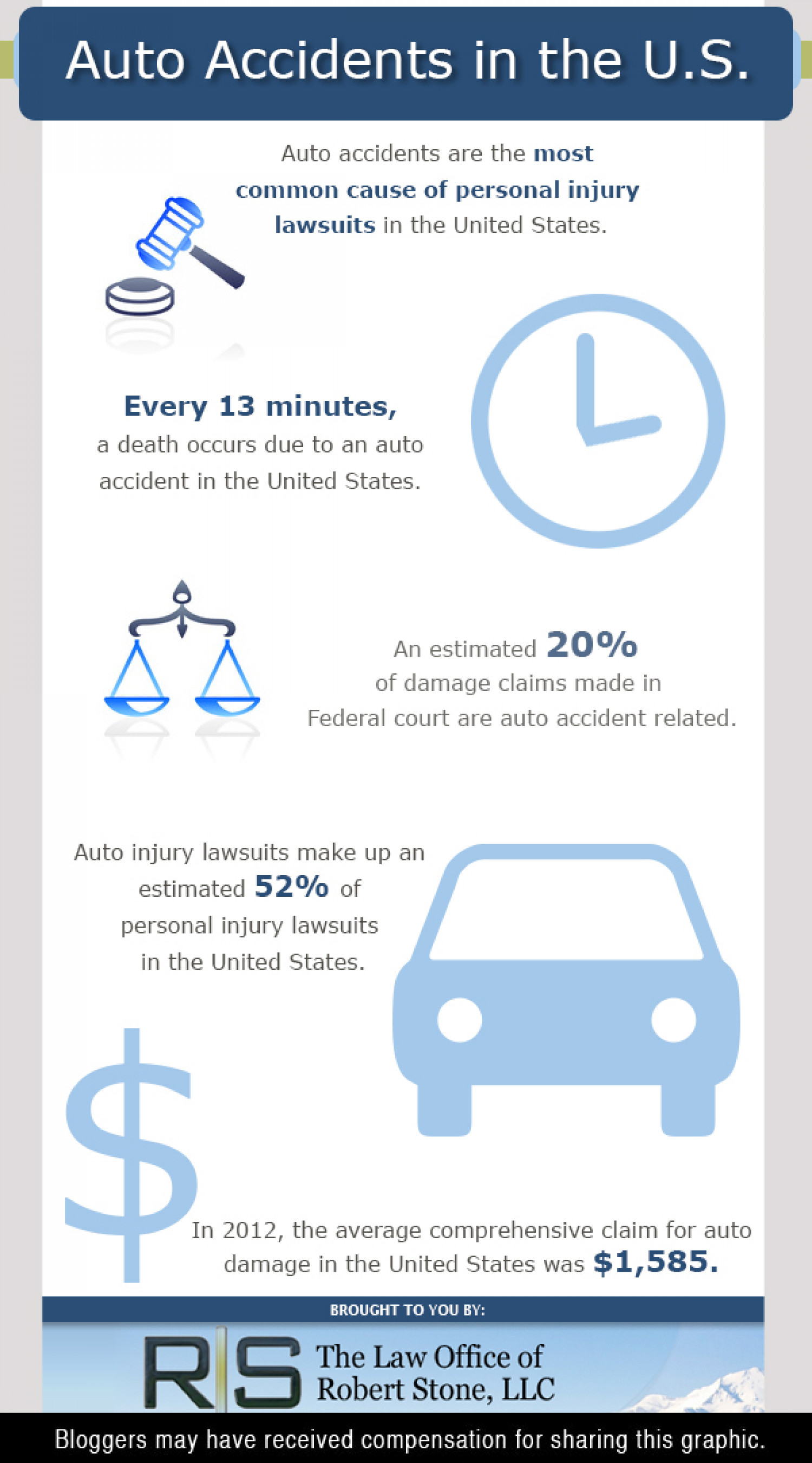Auto Accidents in the U.S. Infographic