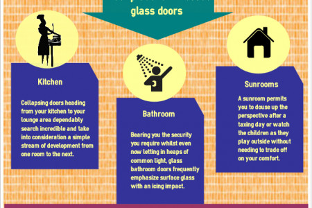 Auto door systems  Infographic