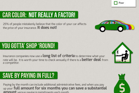 Auto Insurance : Did You Know? Infographic