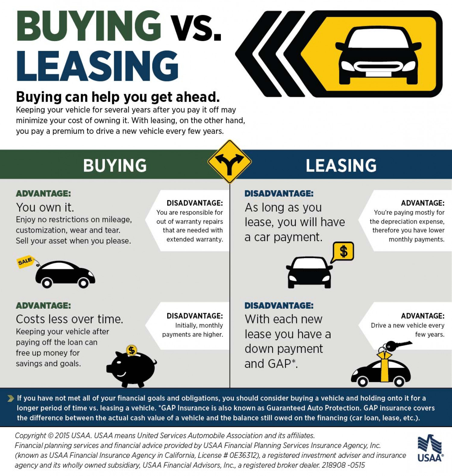 cool auto leasing auto lease vs buy