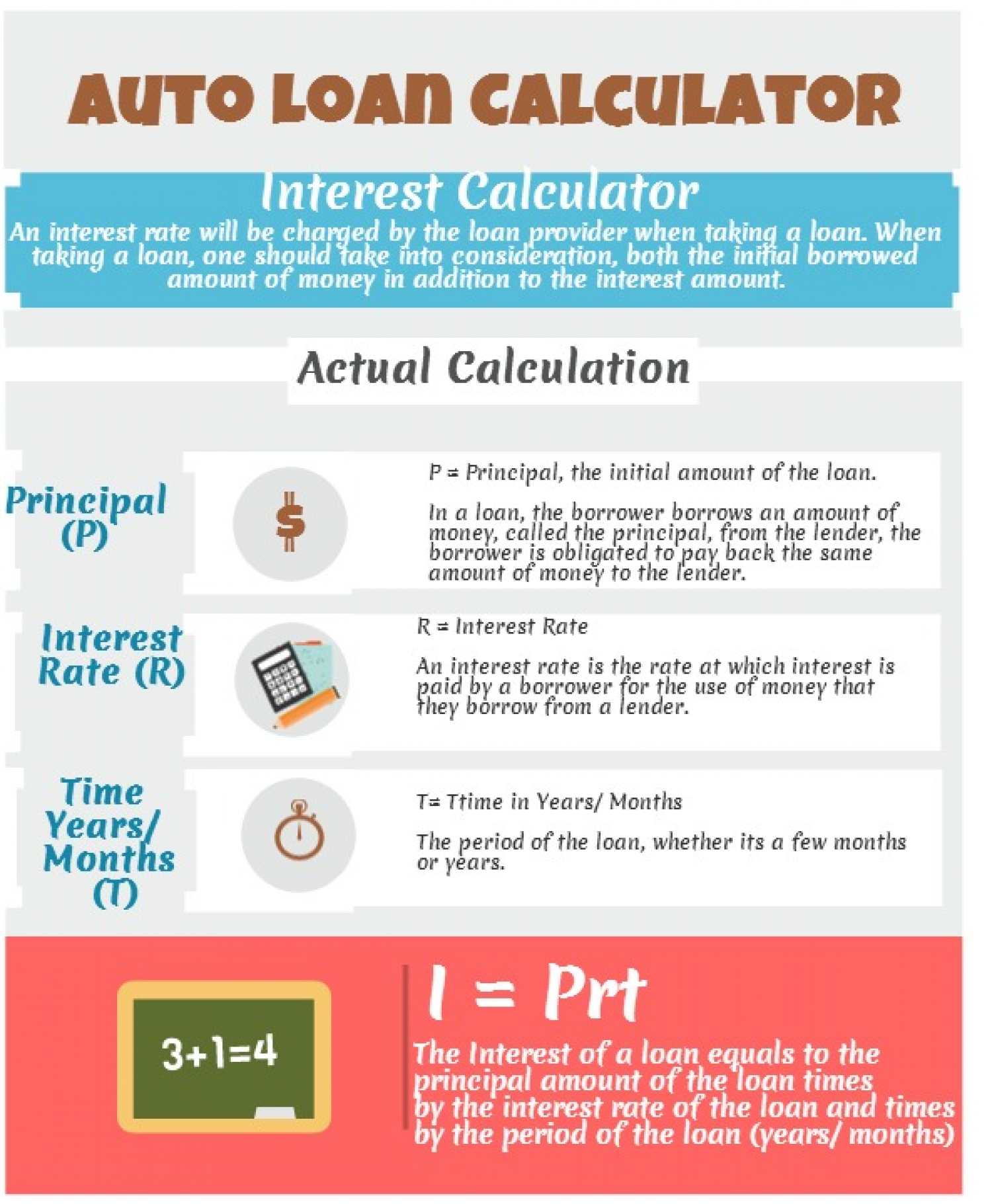 Auto Loan Calculator  Calculatornet Free Online Calculators