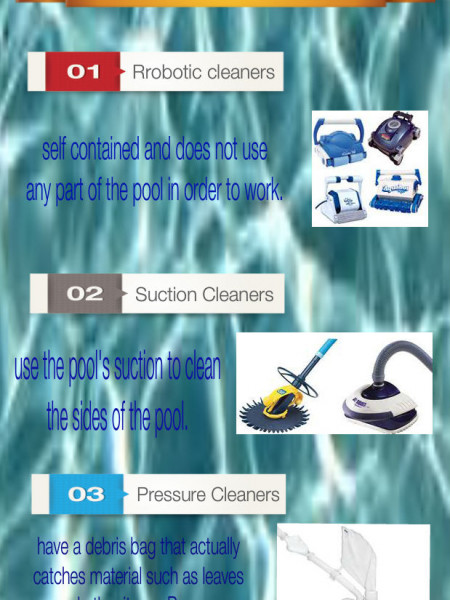 Automatic Pool Cleaner Reviews Infographic