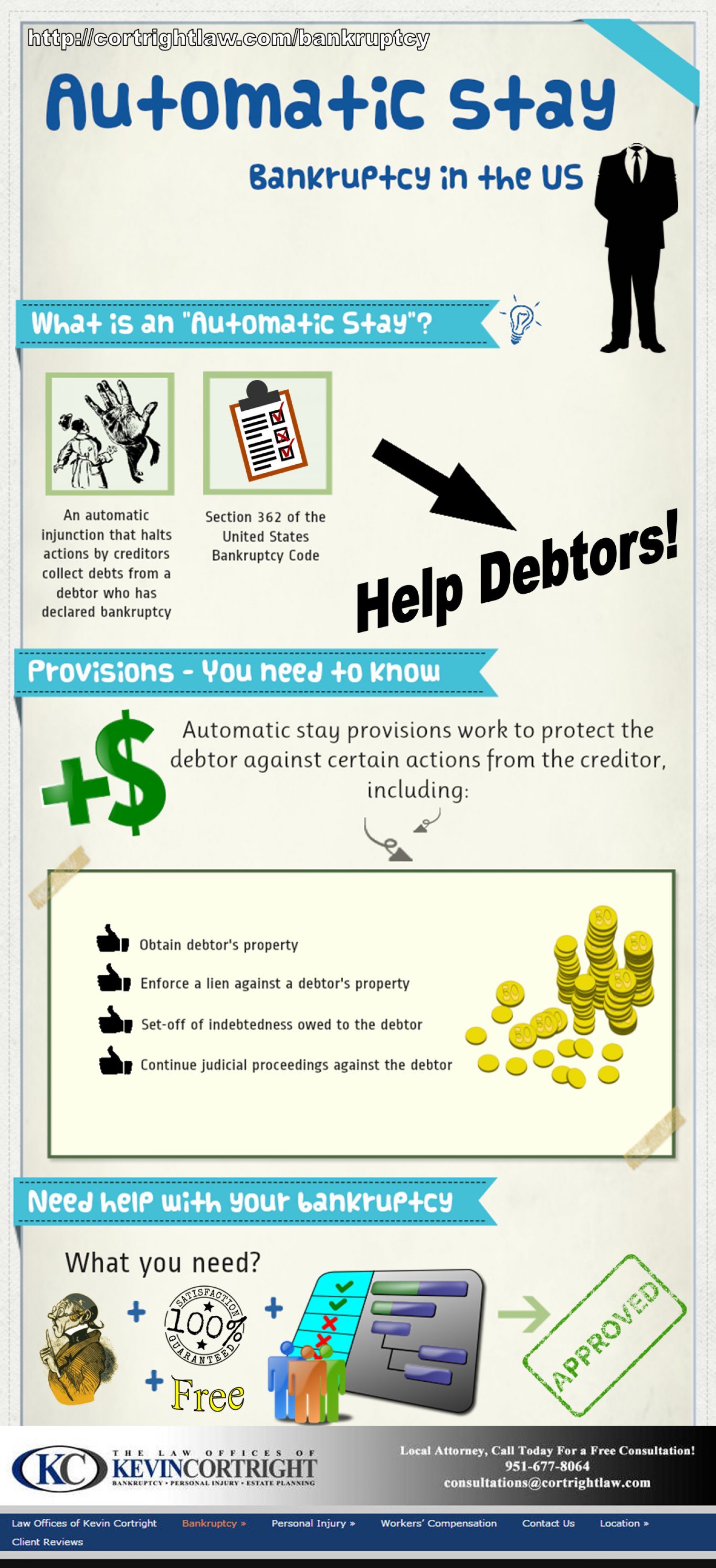 Automatic Stay and Bankruptcy Infographic