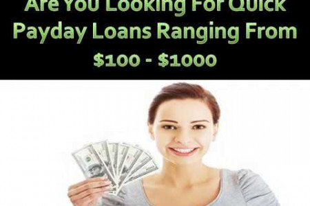 Avail Quick Payday Loans To Meet Your Monetary Crunches With No Delays And Fuss Infographic