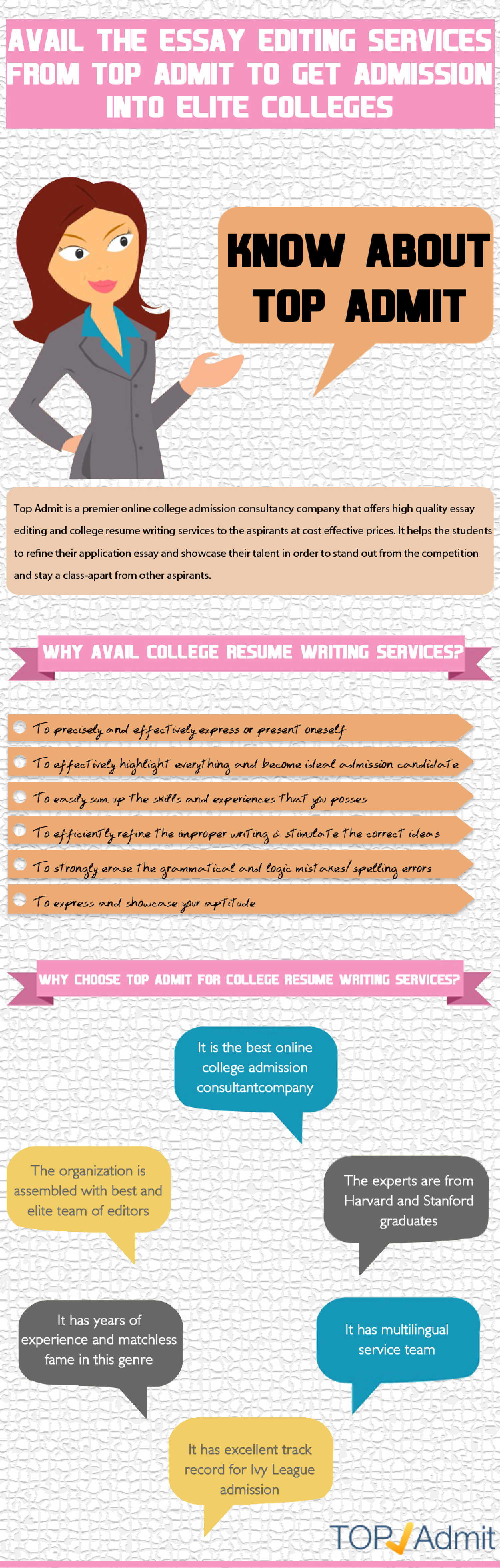 Essay editing service online what is the best admission