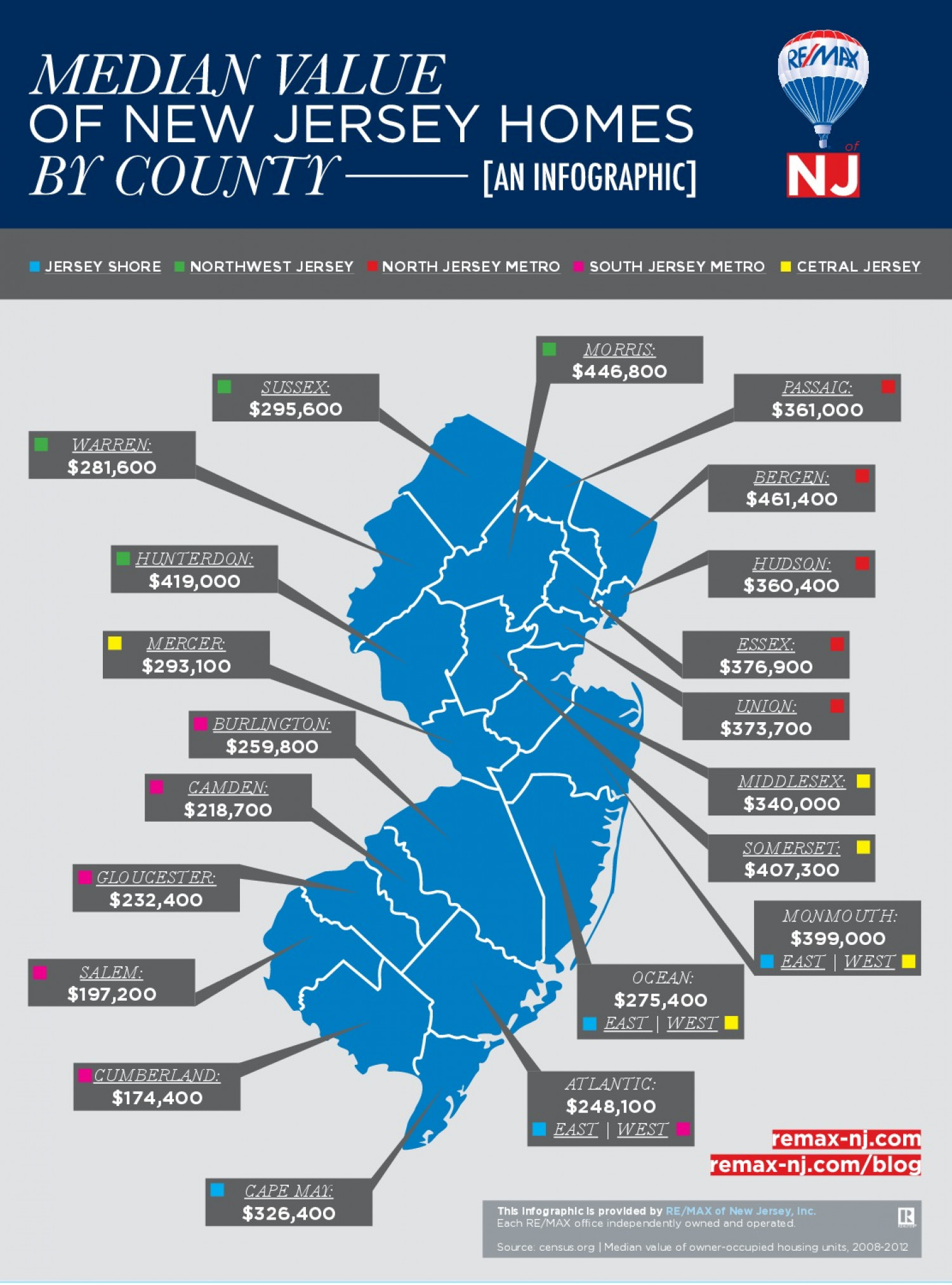 Median Value of New Jersey Homes By Country Infographic