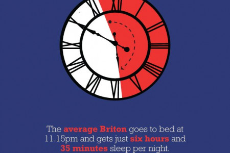 Average Sleep Infographic
