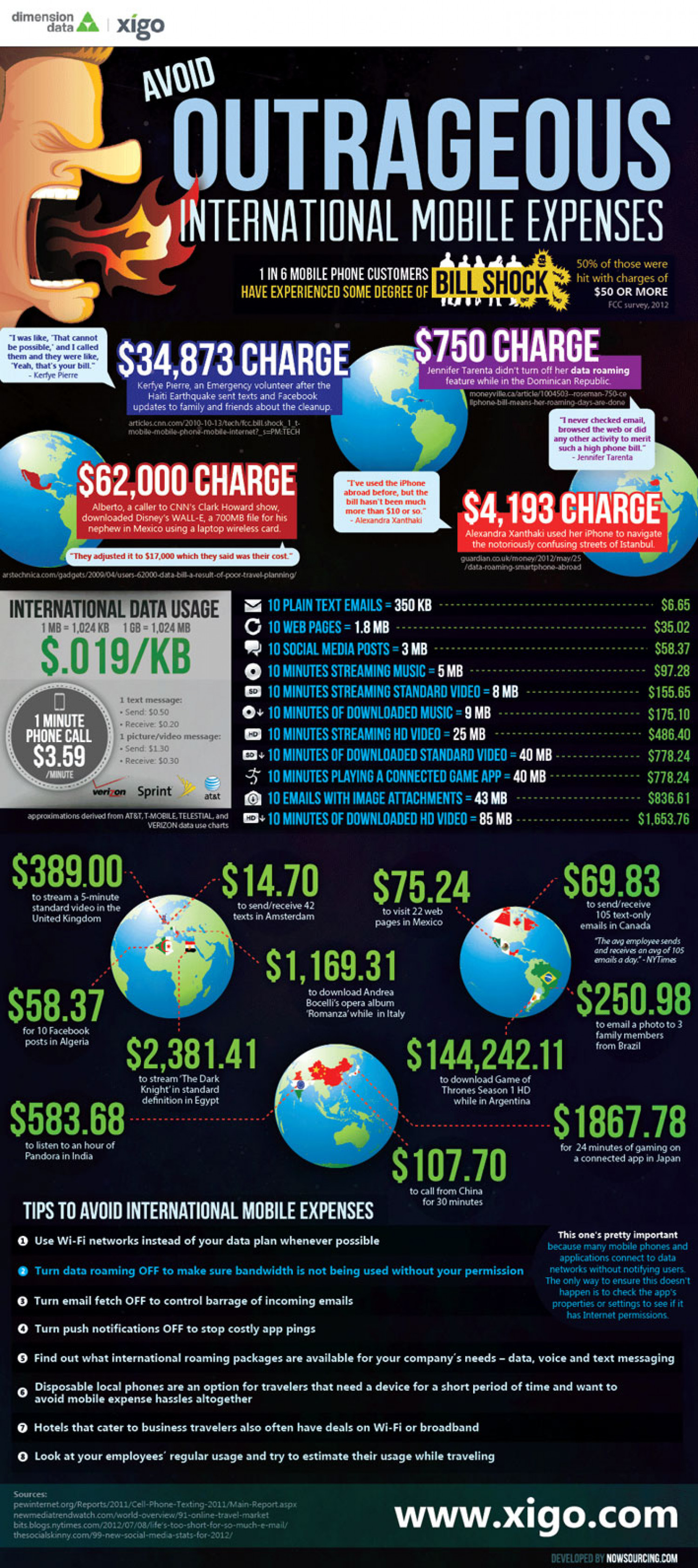 Avoid Outrageous International Mobile Expenses Infographic