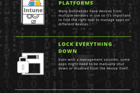 Avoid Potential Catastrophe of Apps in Business by Following Few Steps Infographic