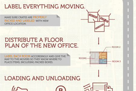 Avoid the Hidden Costs of an Office Move Infographic