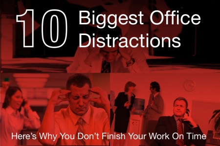 Avoid These 10 Biggest Office Distractions to Get Work Done Infographic
