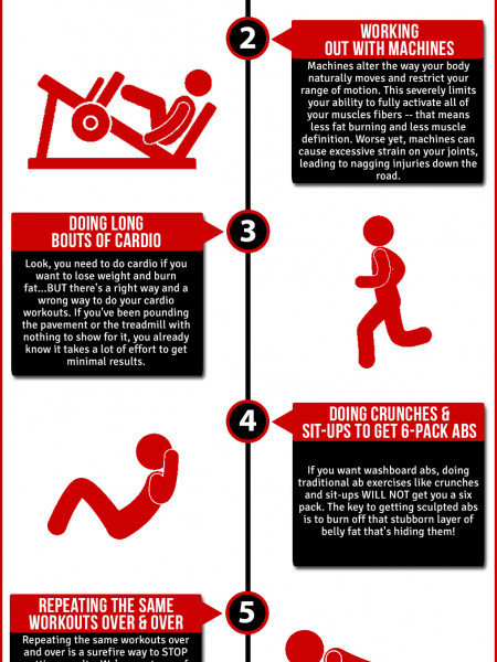 Avoid these 6 Fitness Mistakes to Get Lean and Ripped Fast Infographic