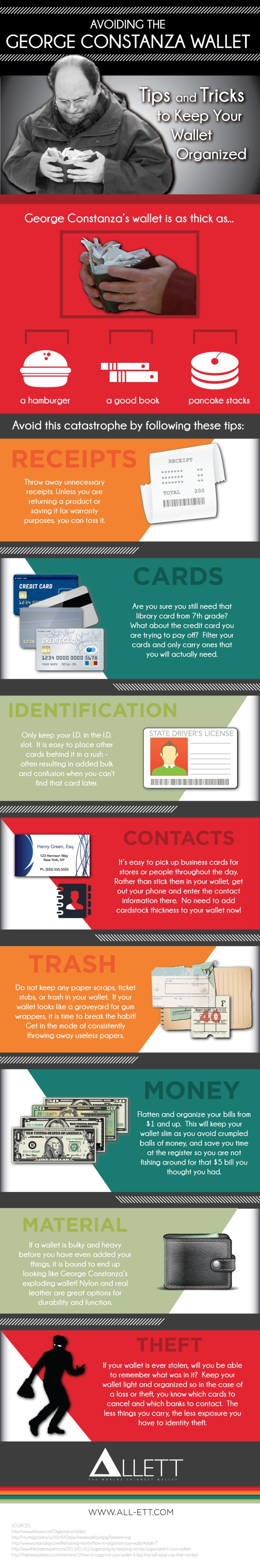 Avoiding the George Costanza Wallet Infographic