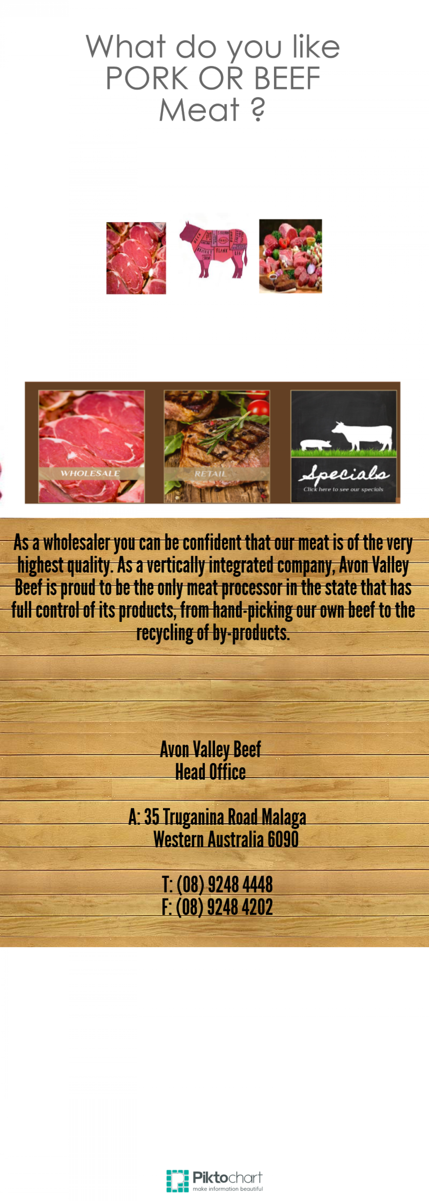 Avon Valley Meat Shop Infographic