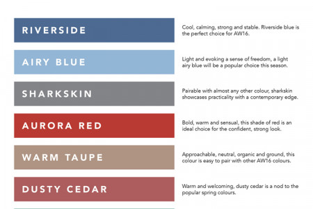 AW/16 Colour Trends Infographic