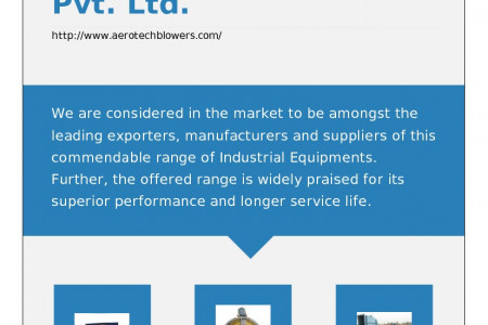 Axial Flow Fan Manufacturers Infographic