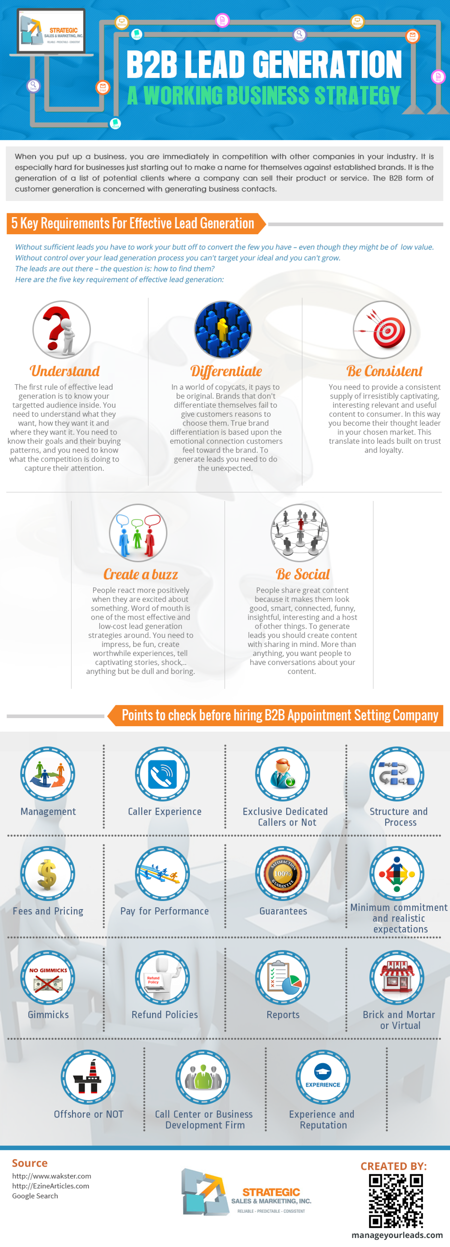 B2B Lead Generation - A Working Business Strategy Infographic