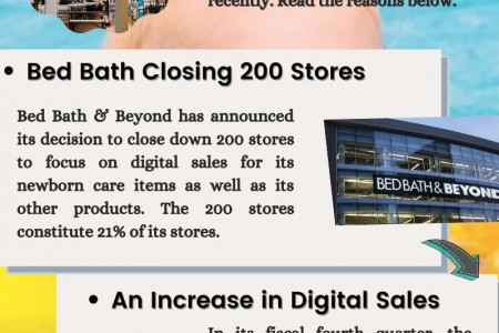 Baby Bathing News | Bed Bath And Beyond | Mom And Babies Infographic