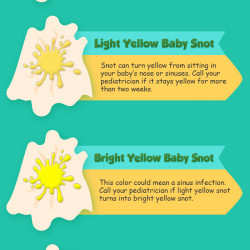 Baby Congestion: Decoding Baby's Snot! | Visual.ly