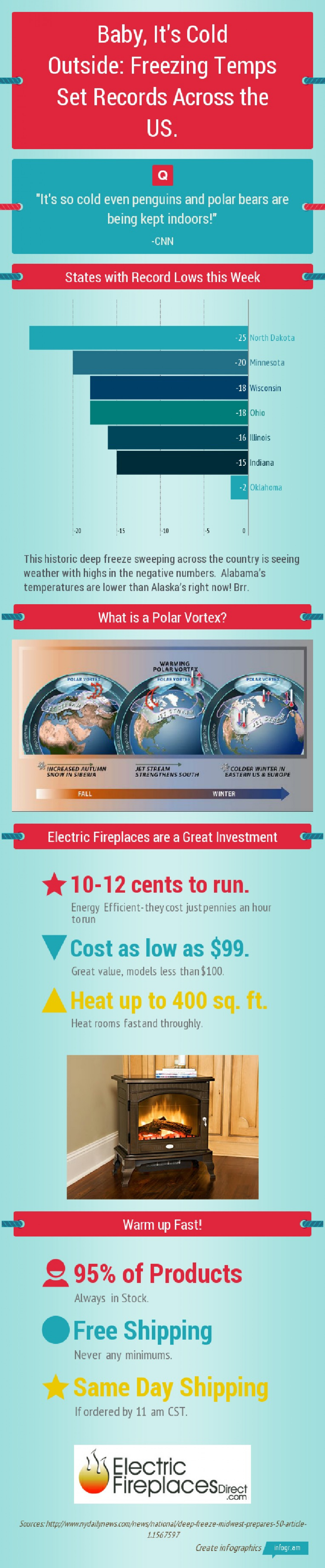 Baby it's Cold Outside: Freezing Temps set Record Lows across the US Infographic