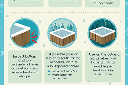 Baby It's Cold Outside: How to Keep Your Hot Tub Running in the Winter Infographic