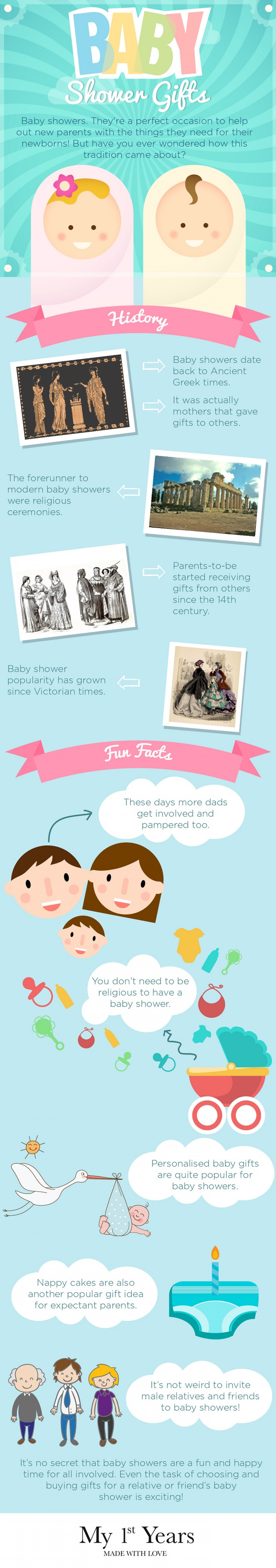 Baby Shower Gifts Infographic