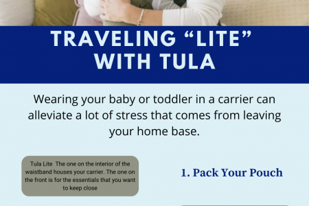 Baby Tula Coupon Code   20% Off Code Infographic