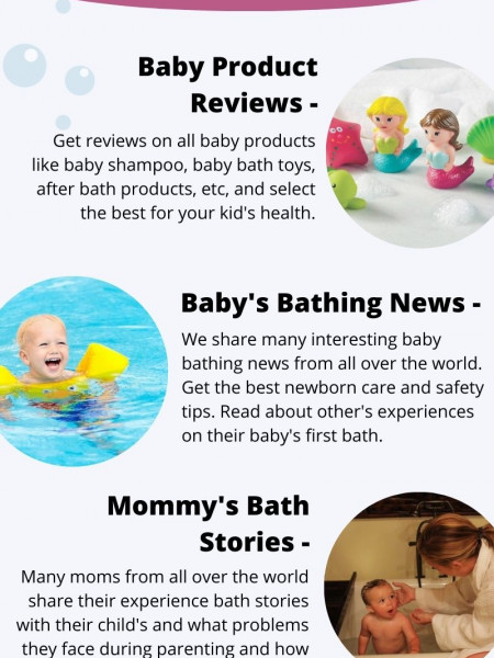 Babybathmoments | World's Best Baby Products Review Website Infographic