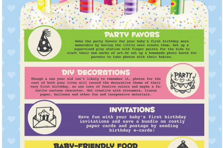 Baby's First Birthday On a Budget Infographic