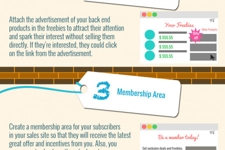 Back End Ideas For Your Business Infographic