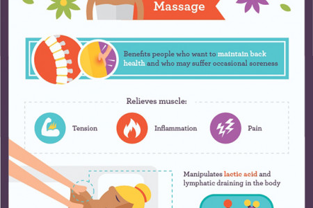 Back it Up: Before Back Surgery, Consider These Alternatives Infographic