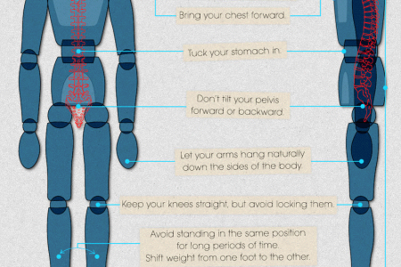 Back pain can ruin your life, and your wallet Infographic