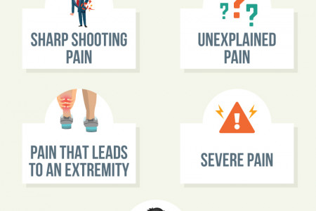 Back Pain Red Flags Infographic