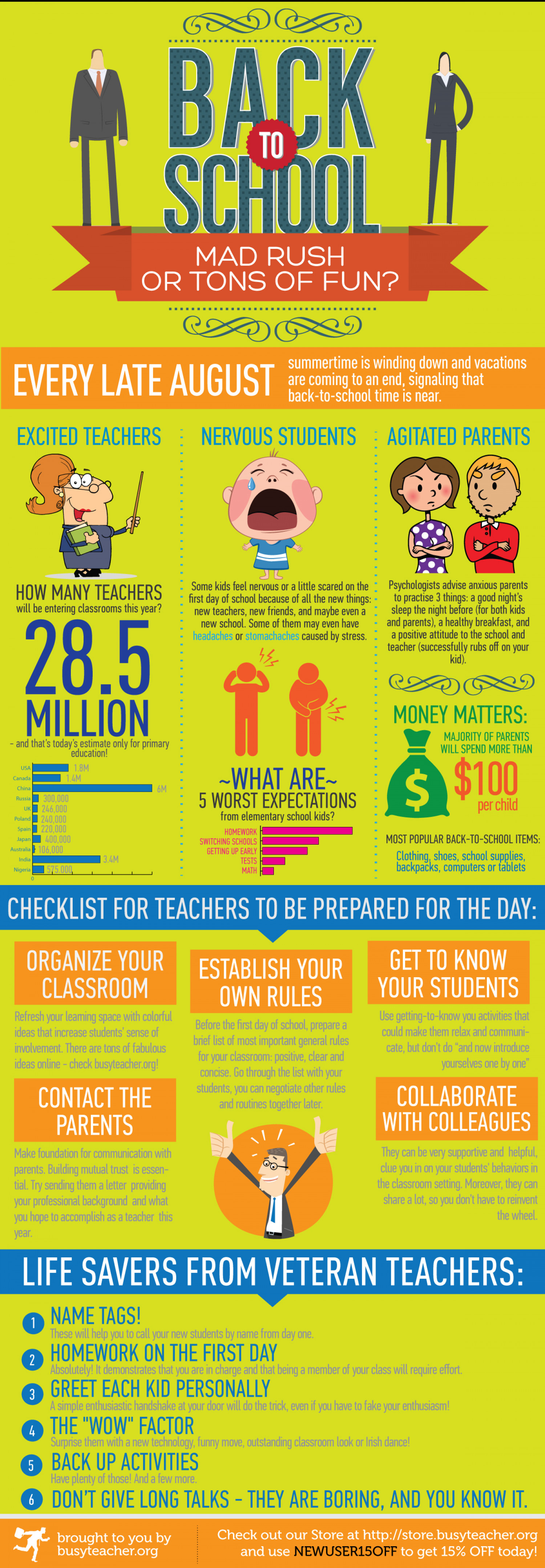 Back To School: Mad Rush Or Tons Of Fun? Infographic