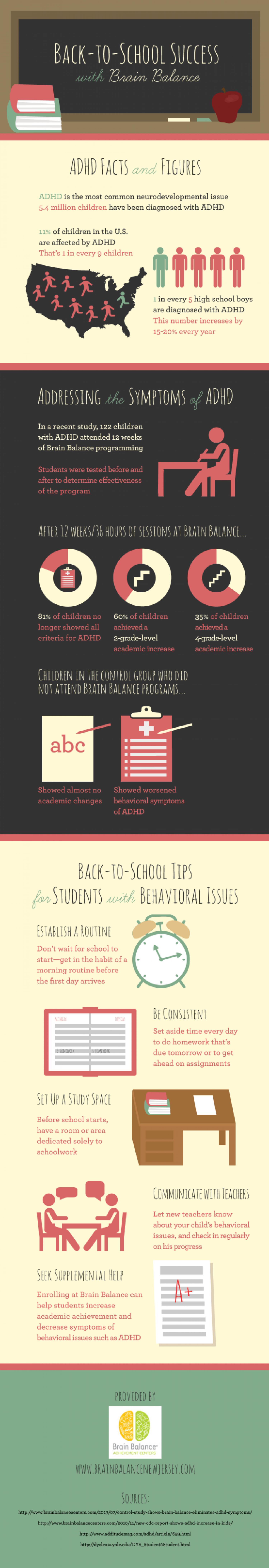 Back to School Success with Brain Balance Infographic