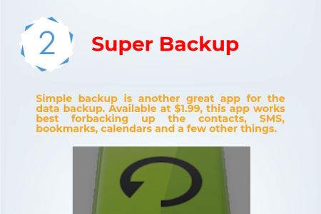 Back up your data with top 4 Android apps Infographic