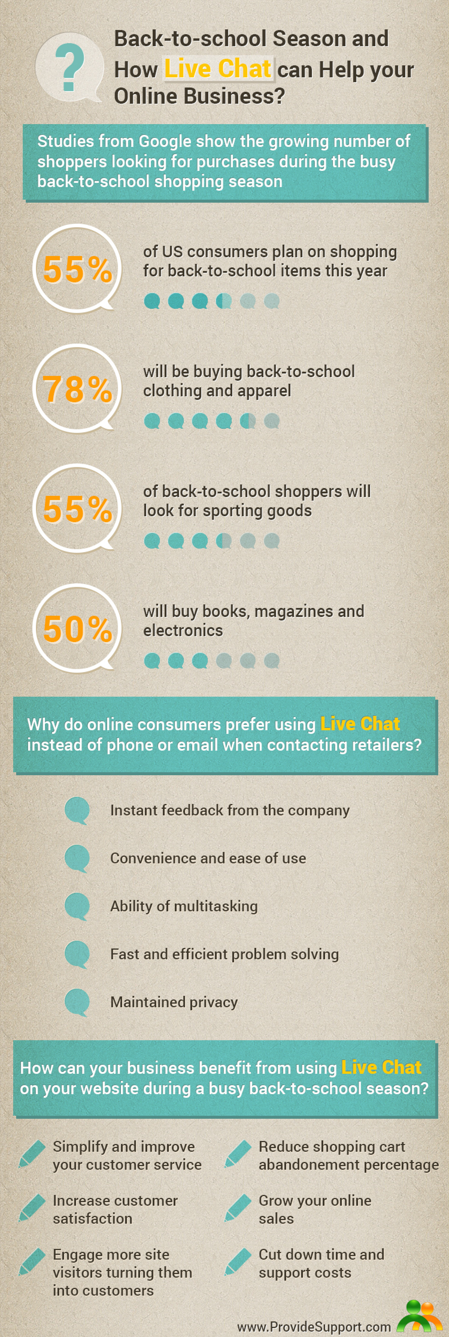 Back-to-school Season and How Live Chat can Help your Online Business  Infographic