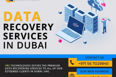 Backup Recovery Installation in Dubai at Affordable Price Infographic