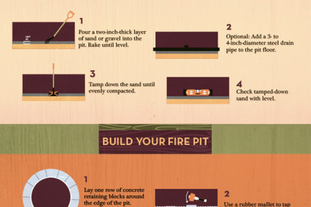 Backyard Blaze: Build Your Own Fire Pit Infographic