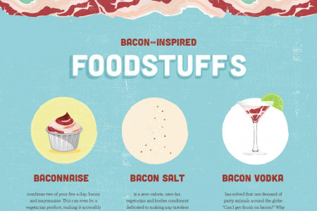 Bacon and Humanity - A Love Story Infographic
