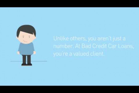 Bad Credit Car Loans Infographic